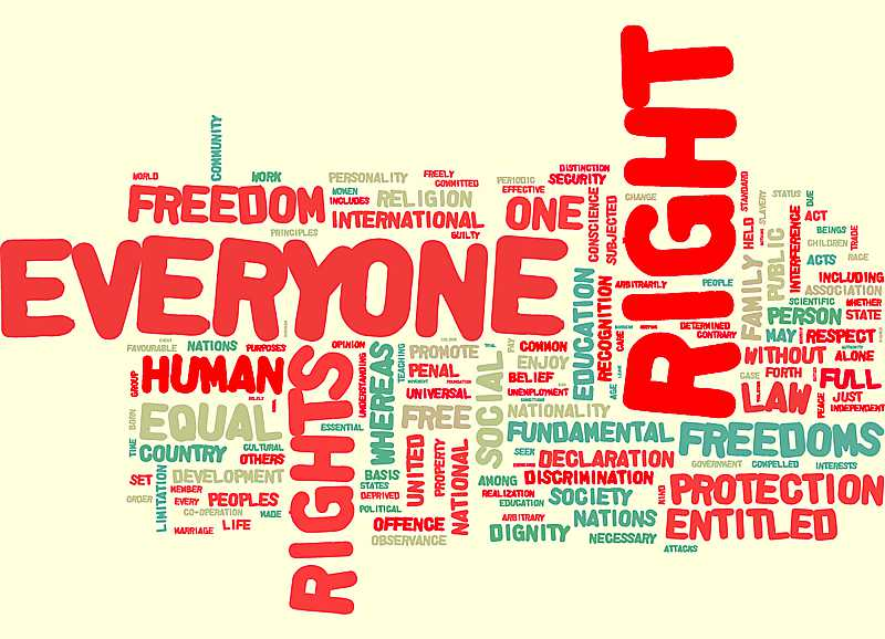 Human Rights Words The Equality & Human Rights Commission Contact Us